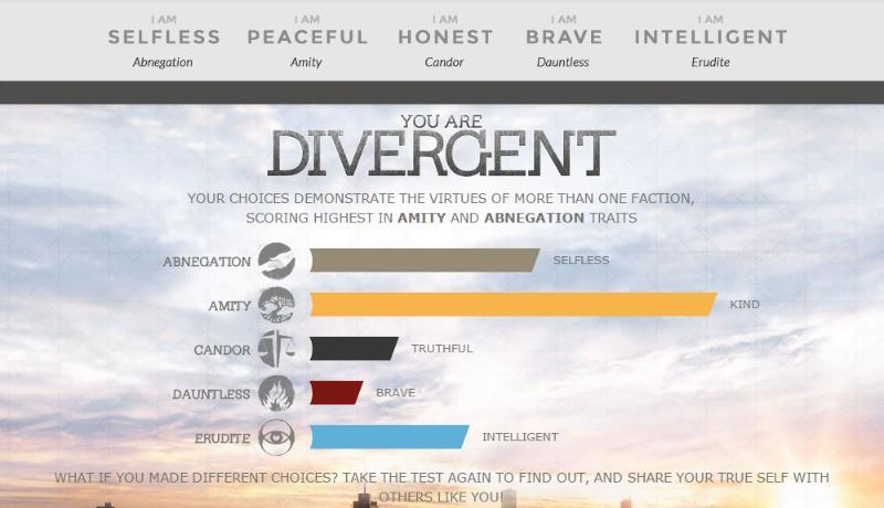 divergent faction
